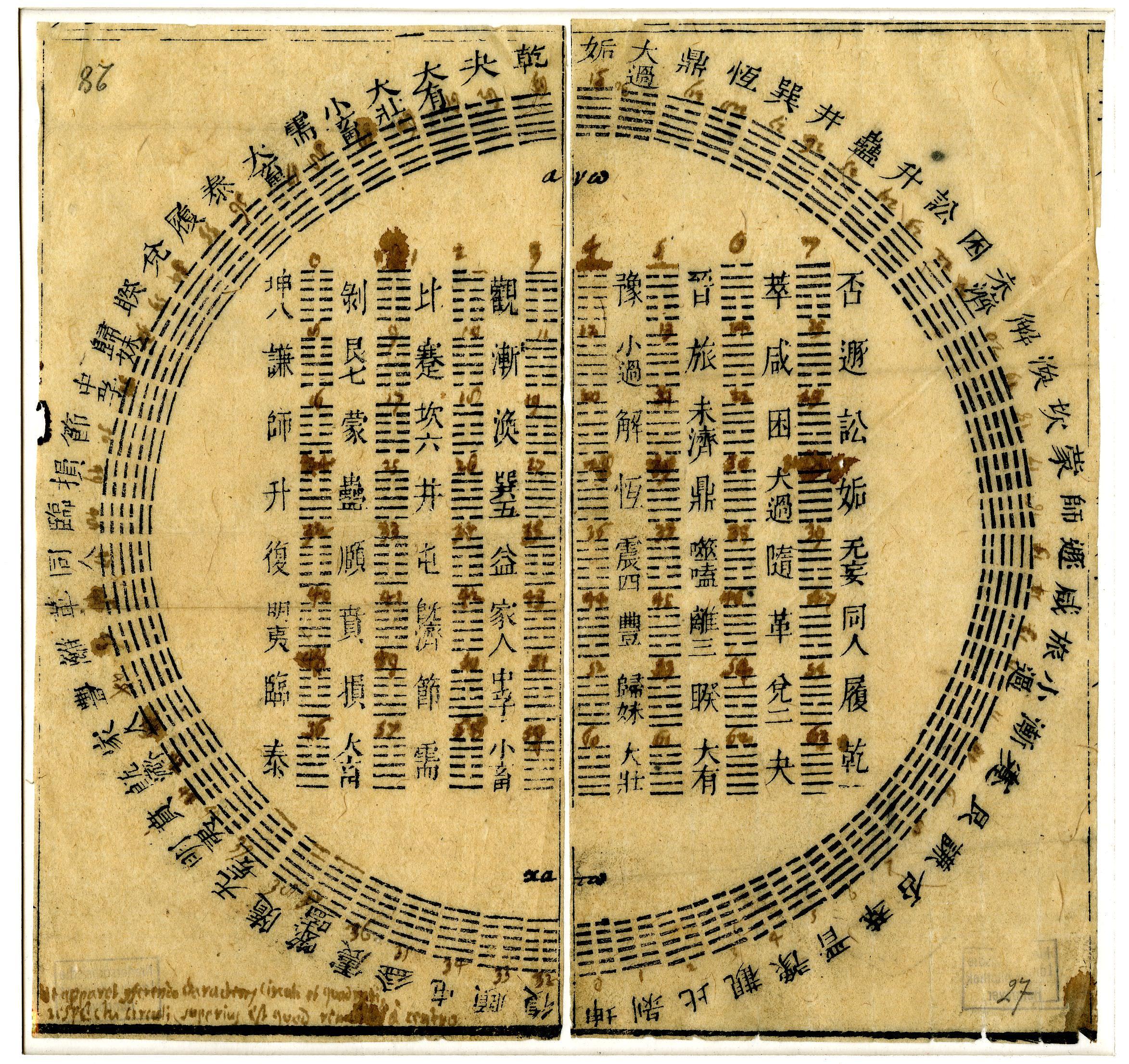 Yi jing diagram from 4 Nov. 1701
